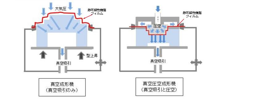 vacuum_forming_machine_matsuba.jpg